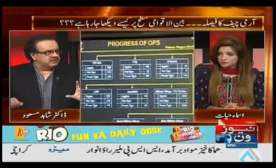 Dr Shahid Masood reveals the inside info on what was discussed in Army Chief's today's meeting