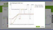 Traffic Travis SEO Software - Manage Search Engine Optimization with Ease