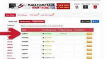Auto Binary Signals (Main ABS) Video 1 Live Trading - August 26th 2015