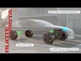 Ruote in Pista n. 2256 - Le News di Autolink - Kia Optima Concept