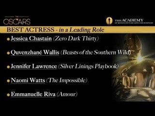 Academy Awards 2013 Oscar Winners - Best Actress