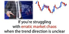 Forex Trendy Guide, Forex Trading Reviews Tips
