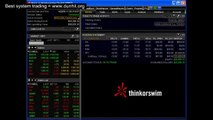 Phd Trading System Review Cons and Pros Working Best Trading system