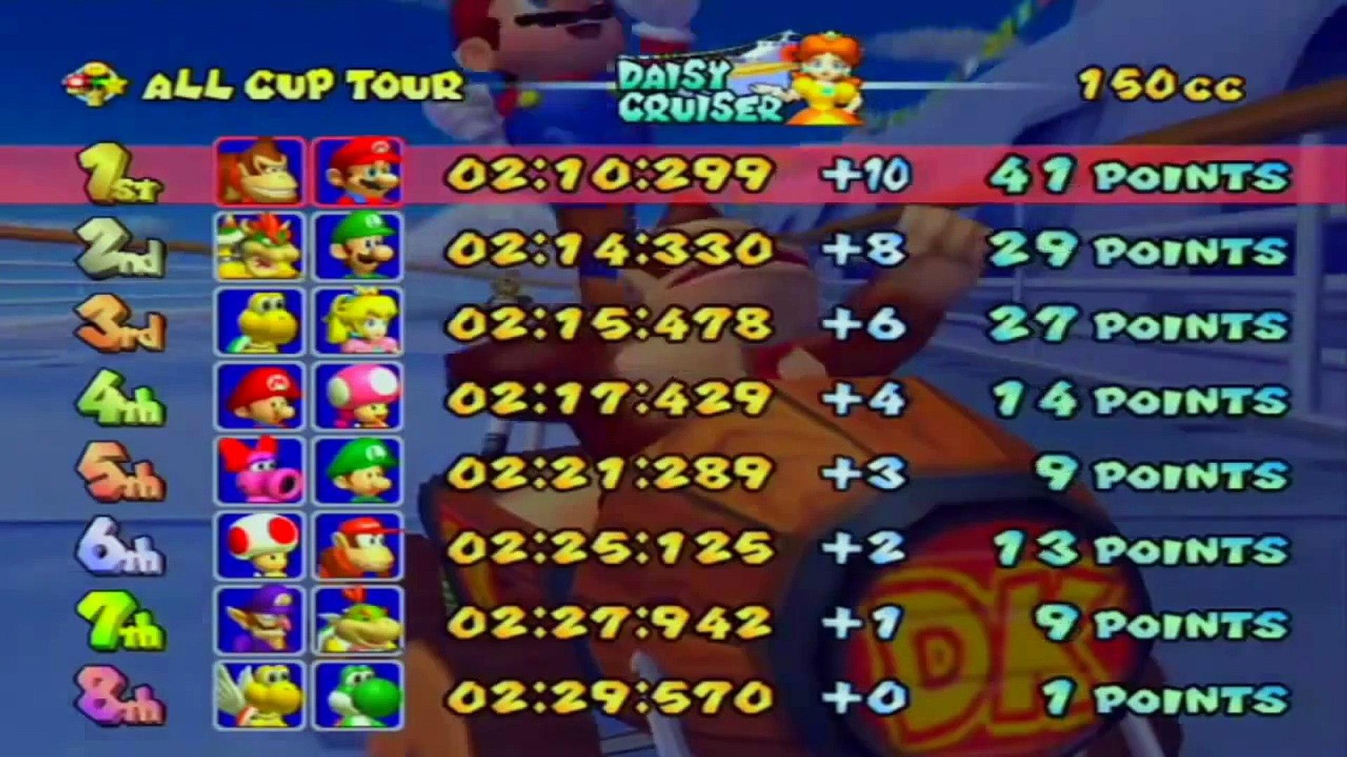 Mario Kart Double Dash 150cc All Cup Tour Gameplay