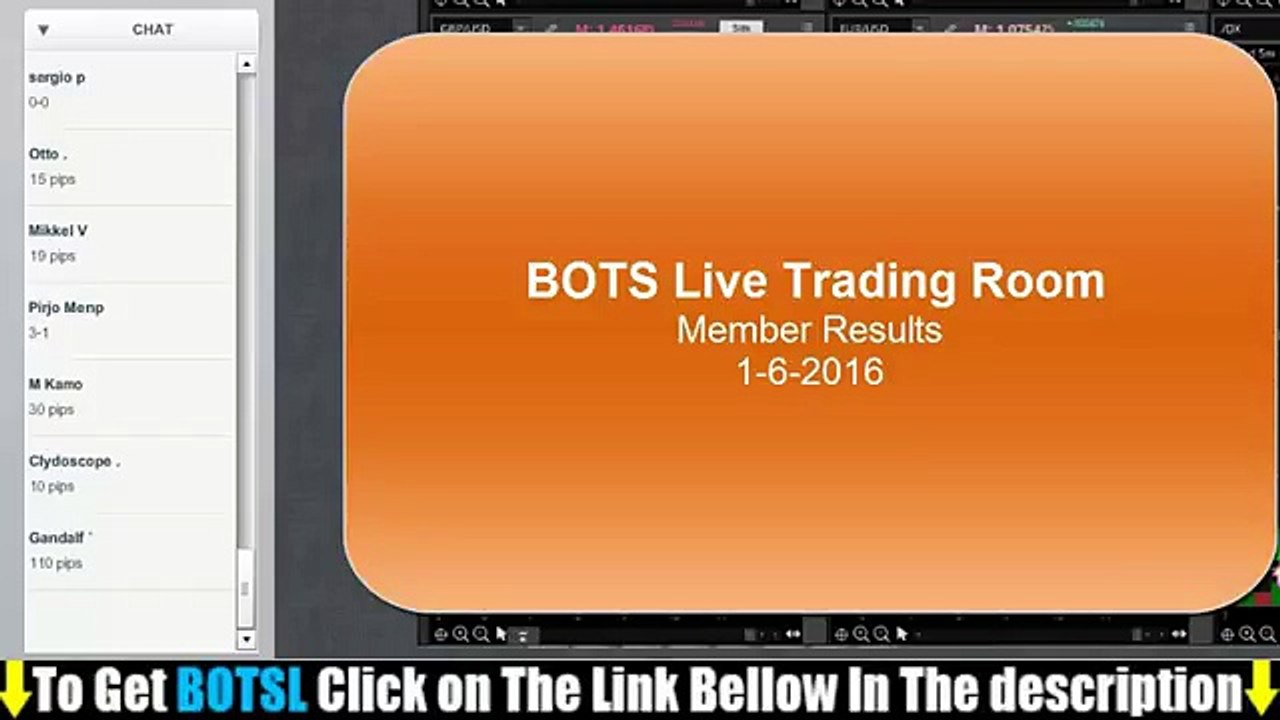 Binary options trading signals live member trading results 2nd half betting baseball books