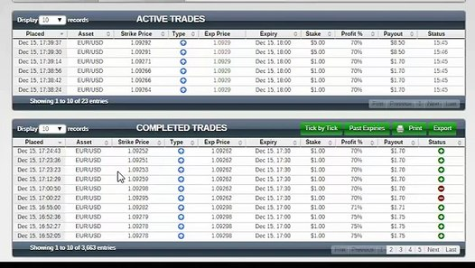 Binary options can make you rich