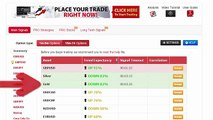 Auto Binary Signals (Main ABS) Video 3 Live Trading - October 30th 2015