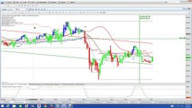 Nadex binary options scams