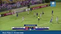 River Plate 2–0 Univ. de Chile All Goals 03.02.2016 (Copa Libertadores)
