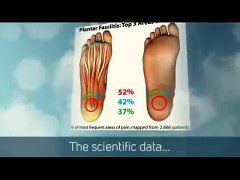 Plantar Fasciitis Pain Relief Can Exercise Cure Plantar Fasciitis Check My Plantar Fasciitis Blog