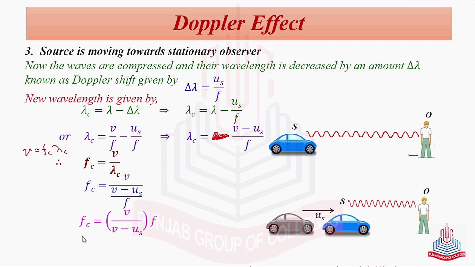 Doppler Effect ( Source is Moving towards stationary Observer )