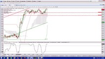 Binary Options | Nadex Binary Options Trading Signals | high Frequency Trding
