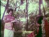 Azhagaana Manjapura ,  Ellame En Rasathan ,  Tamil Movie HD Video Song ,  Ilayaraja Hits