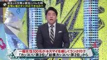 キスマイBUSAIKU!? 新川優愛 2月8日