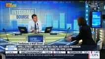 Les tendances à Wall Street: Le secteur des technologies américaines est sous pression depuis le 1er janvier – 09/02