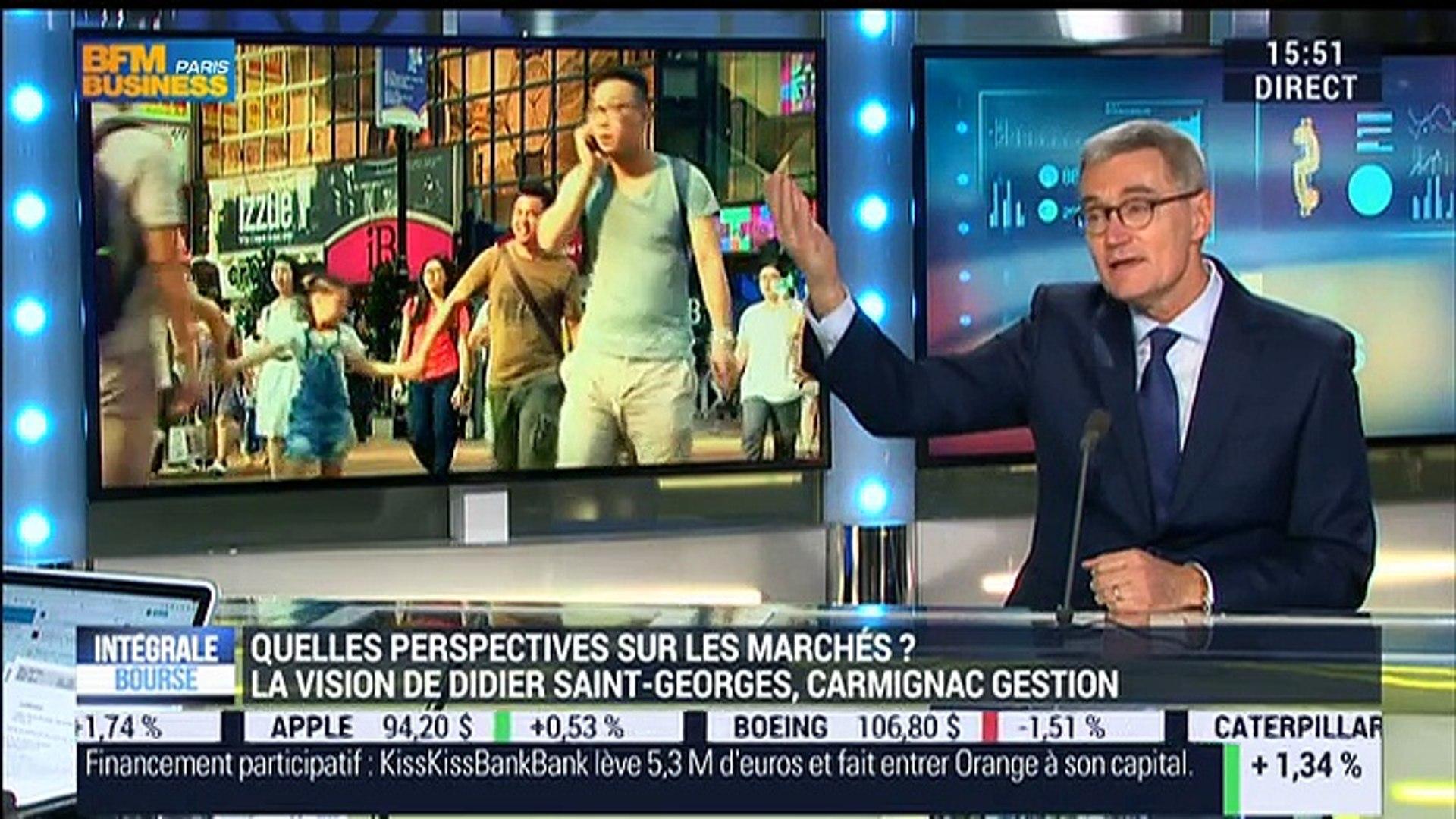 Les tendances à Wall Street:
