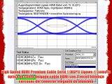 Ligawo 2m 2xHDMI - cables HDMI (HDMI HDMI Masculino Masculino Derecho Derecho)