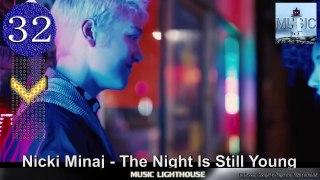 VEVO Top 50 Songs Of the Week - August 27, 2015 vevo Last 140 Days Billboard method