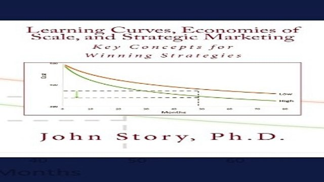 Learning Curves  Economies of Scale  and Strategic Marketing