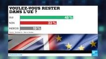 BREXIT - Le maire de Londres Boris Johnson favorable à une sortie de l'UE