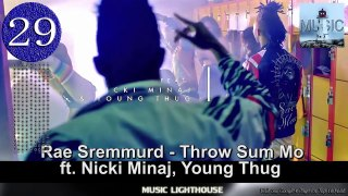 VEVO Top 50 Songs Of the Week - June 13, 2015 also vevo top 10 this week