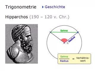 TRI01 Einführung zur Trigonometrie