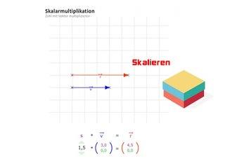 VEK05-1 Skalarmultiplikation - Einführung Skalar mal Vektor