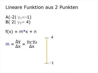 F09-1 Gleichung einer linearen Funktion bestimmen
