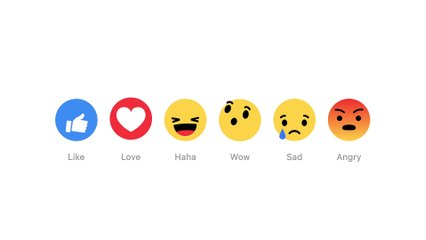 Facebook reaction emoji tutorial