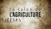 Le Salon de l'agriculture en chiffres