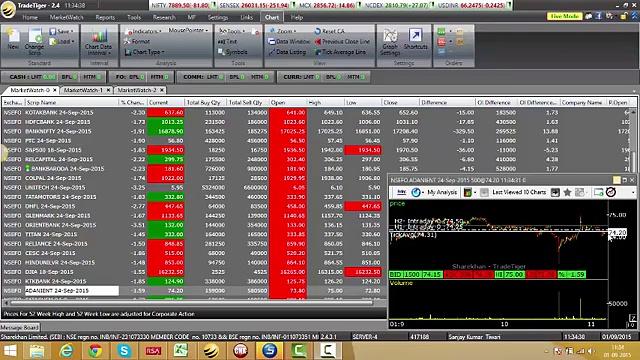 1st Sept live day trading example 11 o clock trade nsetrader com