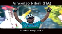 Tirreno-Adriatico 2016 - Zoom sur les favoris de la 51e édition