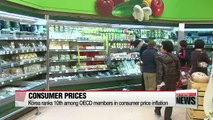 Korea ranks 10th among OECD members in consumer price inflation
