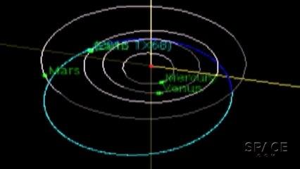 'Bigger Than Chelyabinsk' Asteroid To Skim By Earth - Orbit Animation