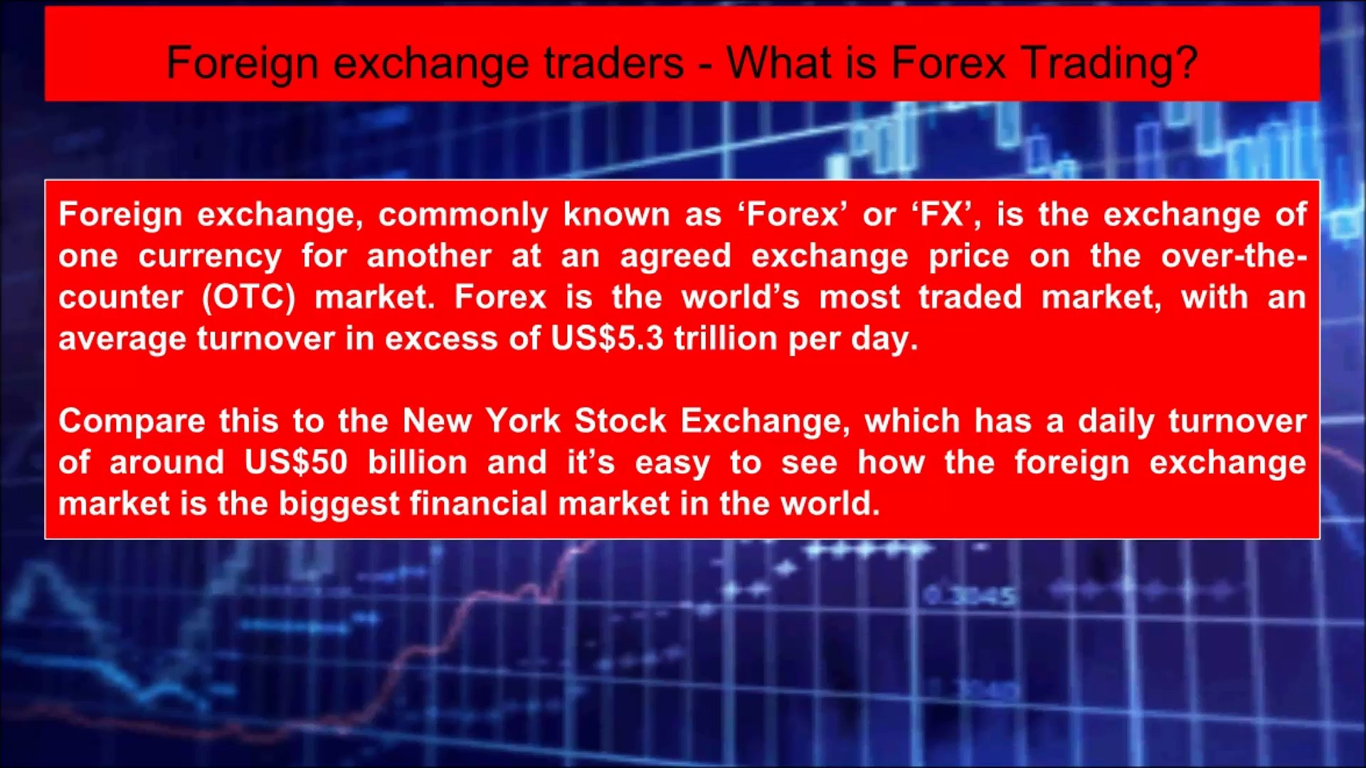 What is Currency Trading? – Stock trade