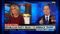 "US Criminal Political Parties: RNC-Priebus ""selection""... or THE PEOPLE and THEIR NOMINEE?!!"