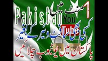 How to Unblock YouTube in Pakistan - Open YouTube - Open youtube