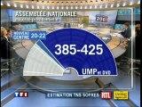 Résultats Des Elections Législatives De 2007.