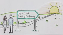 Couples & Relationship Counselling in Glasgow