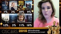 Oscars 2016 Winners Audience Vote & Reaction Beyond The Trailer