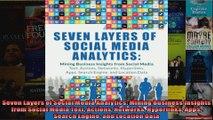 Seven Layers of Social Media Analytics Mining Business Insights from Social Media Text