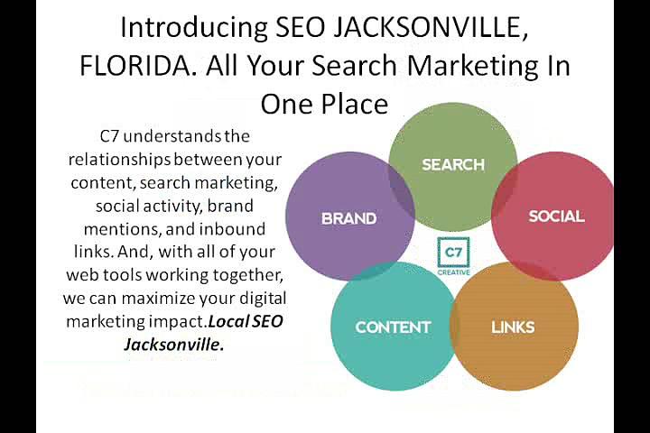 content marketing jacksonville