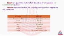 Scalars,Vectors: Geometric Interpretation of Vector: Magnitude of a Vextor:Unit Vector