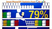 Don't Miss the Mobile Movement - Mobile Commerce - Google + Sherlock Nation