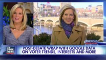 Google data reveals what voters thought of GOP debate