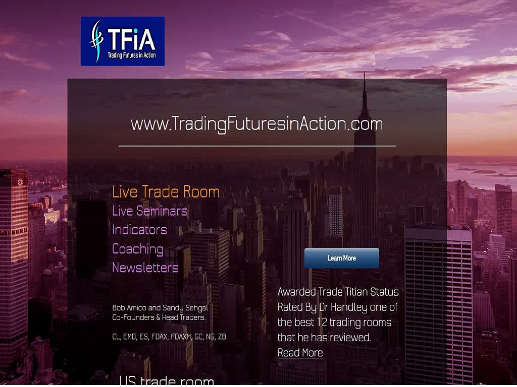 Trading indicators & education in U.S.A
