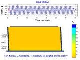 RPI Induced Liquefaction Model 3