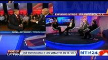 Análisis NTN24 | ¿Qué deben hacer los precandidatos presidenciales para entusiasmar a los votantes en EE.UU.?