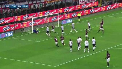 Highlight Ac Milan - Juventus