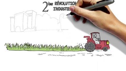 Découvrez la Troisieme Révolution Industrielle et Agricole en Pays de la Loire